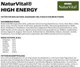 LUPOSAN NaturVital® HIGH ENERGY Hundefutter 12kg